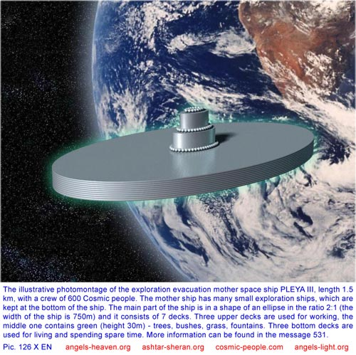 The evacuation mother space ship PLEYA III