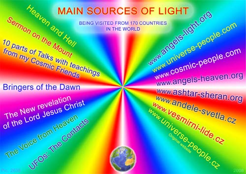 Main sources of Light